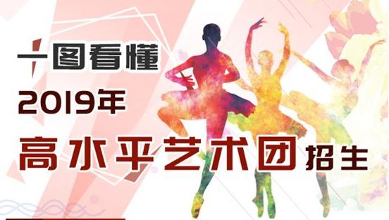 <b>一图看懂2019年高水平艺术团招生</b>